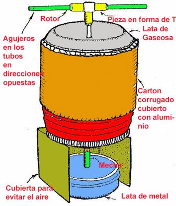 Motor a vapor caserito
